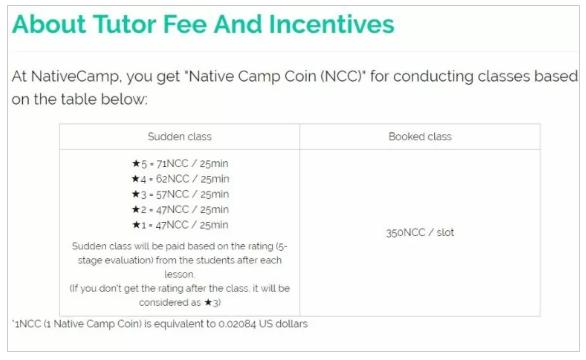 NativeCamp(ネイティブキャンプ)の講師の給料