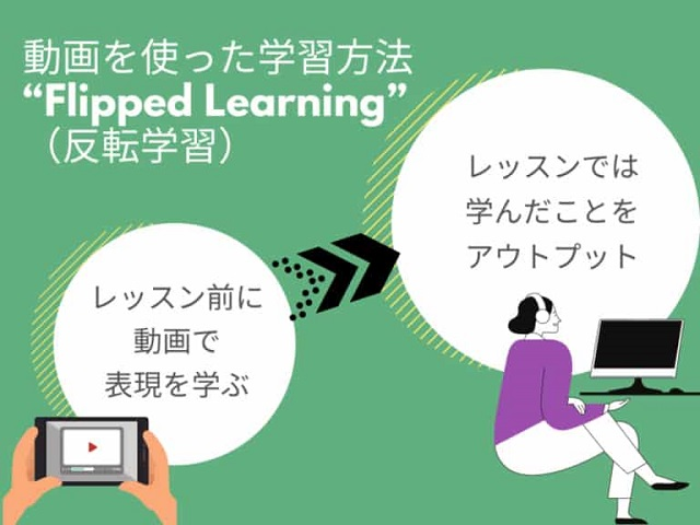 Flipped Learning(反転学習)